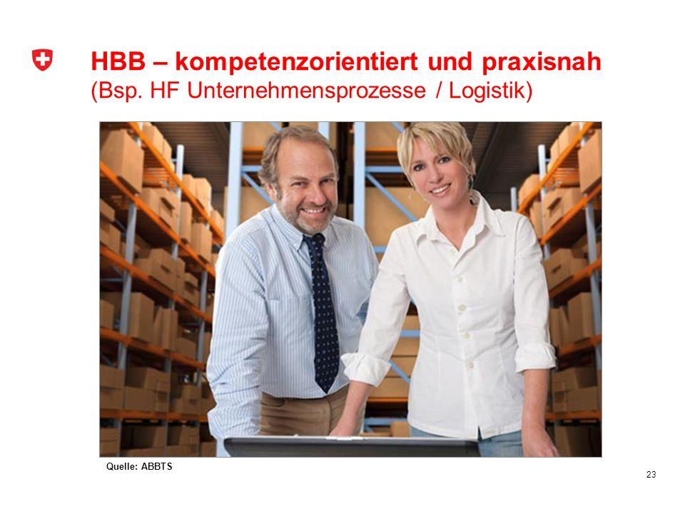 23 HBB – kompetenzorientiert und praxisnah (Bsp. HF Unternehmensprozesse / Logistik) Quelle: ABBTS