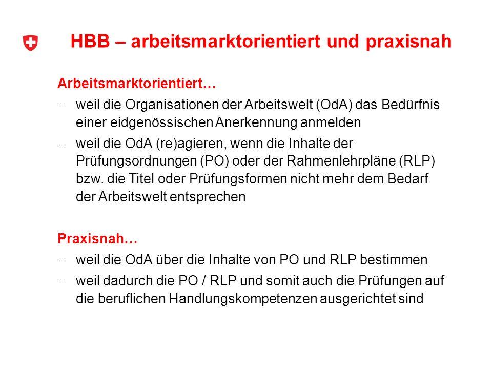 HBB – arbeitsmarktorientiert und praxisnah Arbeitsmarktorientiert… weil die Organisationen der Arbeitswelt (OdA) das Bedürfnis einer eidgenössischen A