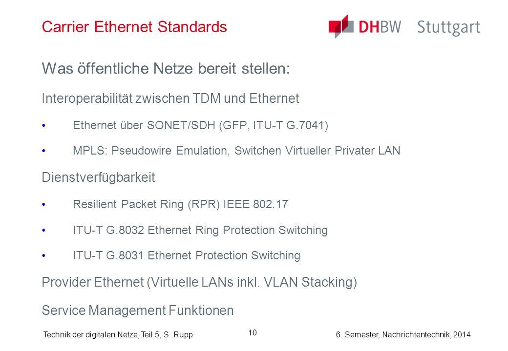 6. Semester, Nachrichtentechnik, 2014Technik der digitalen Netze, Teil 5, S. Rupp 10 Carrier Ethernet Standards Was öffentliche Netze bereit stellen: