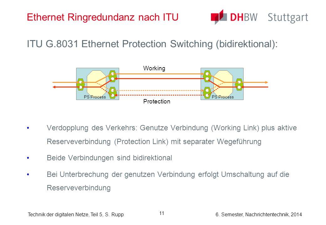 6. Semester, Nachrichtentechnik, 2014Technik der digitalen Netze, Teil 5, S. Rupp 11 Ethernet Ringredundanz nach ITU ITU G.8031 Ethernet Protection Sw