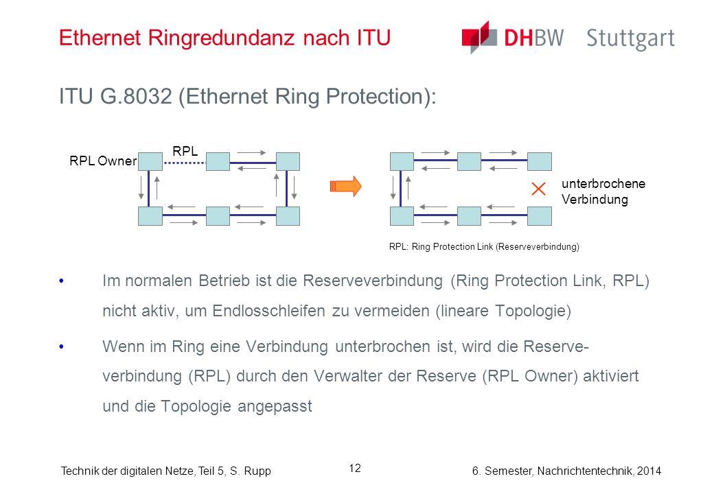 6. Semester, Nachrichtentechnik, 2014Technik der digitalen Netze, Teil 5, S. Rupp ITU G.8032 (Ethernet Ring Protection): Im normalen Betrieb ist die R