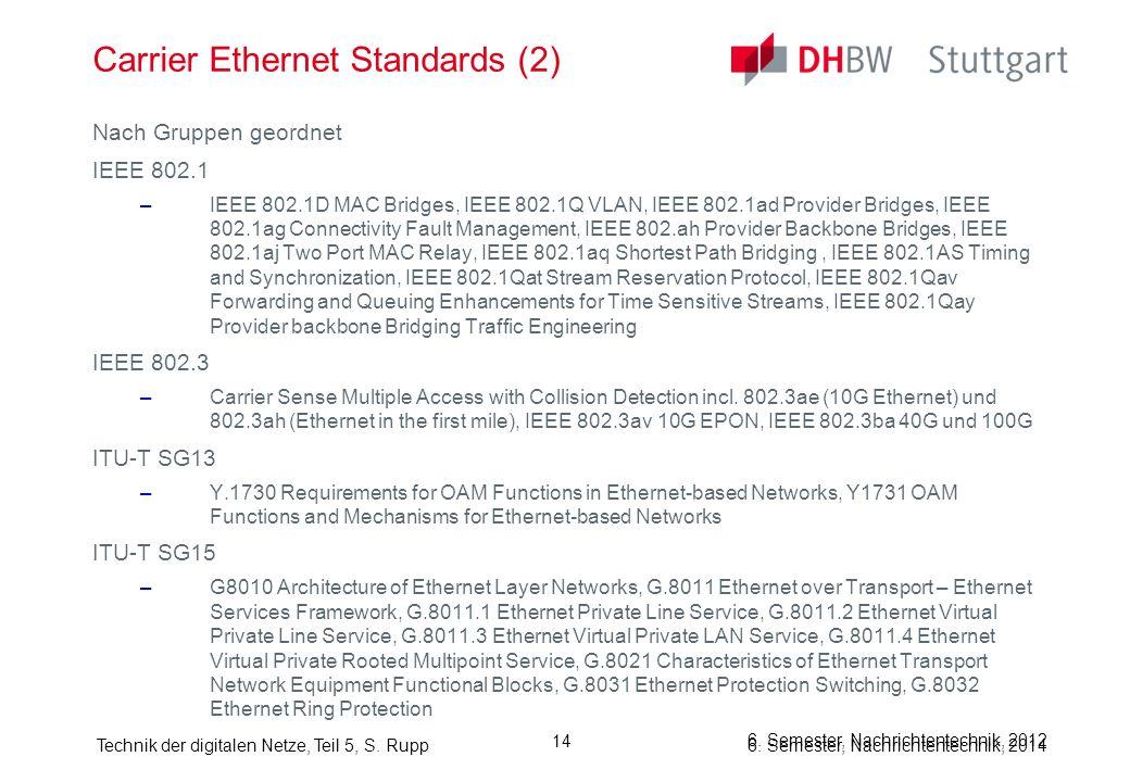 6. Semester, Nachrichtentechnik, 2014Technik der digitalen Netze, Teil 5, S. Rupp 14 6. Semester, Nachrichtentechnik, 2012 Carrier Ethernet Standards