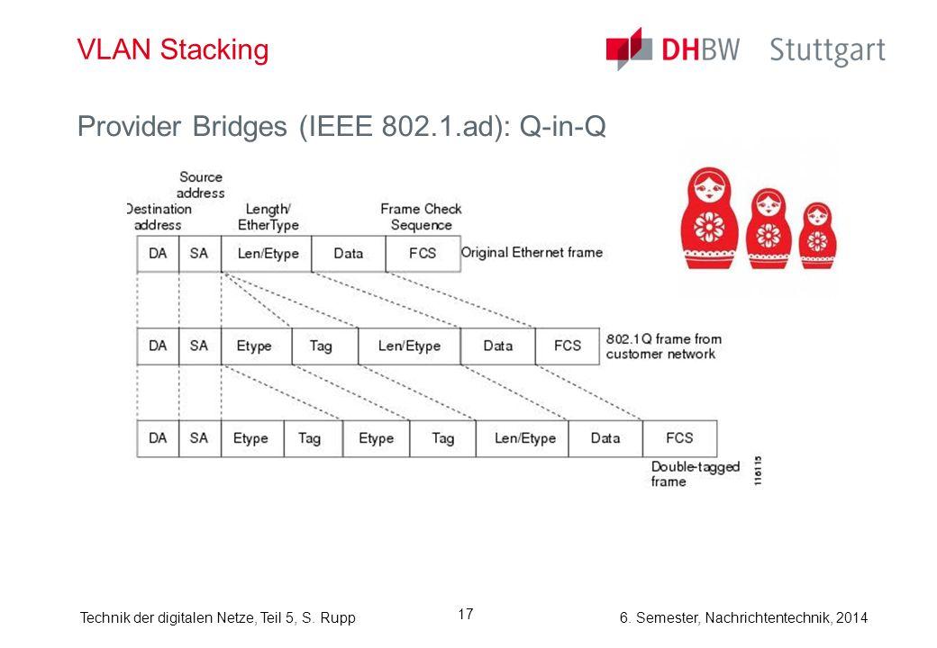 6. Semester, Nachrichtentechnik, 2014Technik der digitalen Netze, Teil 5, S. Rupp 17 VLAN Stacking Provider Bridges (IEEE 802.1.ad): Q-in-Q