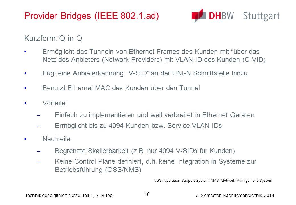 6. Semester, Nachrichtentechnik, 2014Technik der digitalen Netze, Teil 5, S. Rupp 18 Provider Bridges (IEEE 802.1.ad) Kurzform: Q-in-Q Ermöglicht das