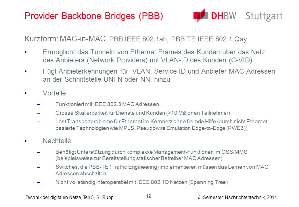 6. Semester, Nachrichtentechnik, 2014Technik der digitalen Netze, Teil 5, S. Rupp 19 Provider Backbone Bridges (PBB) Kurzform: MAC-in-MAC, PBB IEEE 80