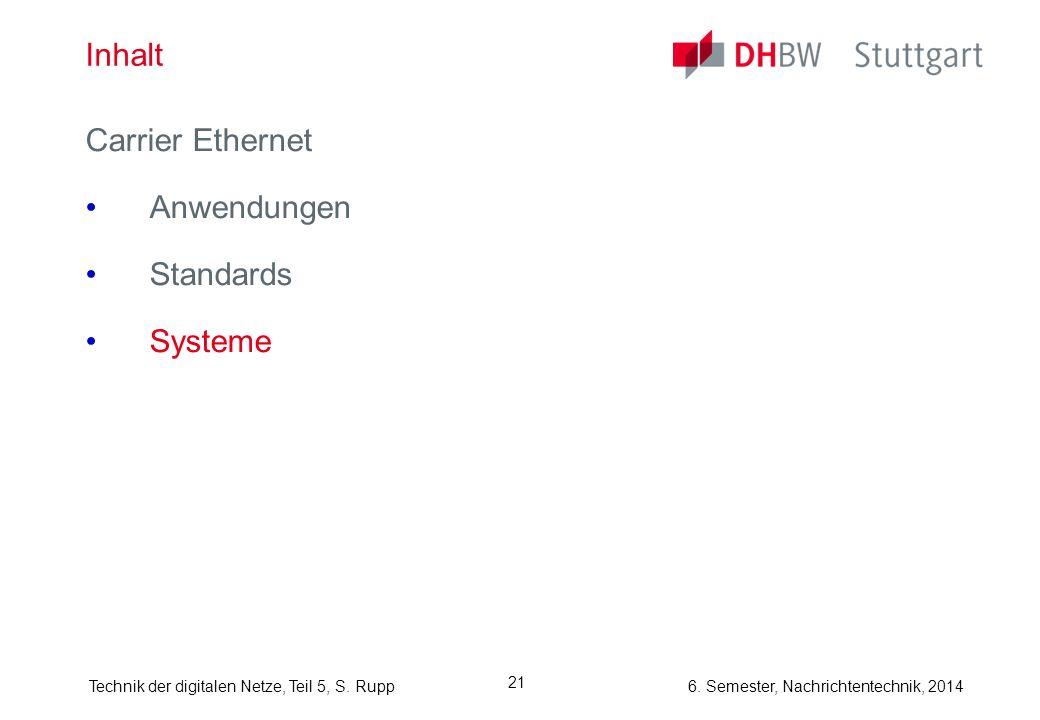 6. Semester, Nachrichtentechnik, 2014Technik der digitalen Netze, Teil 5, S. Rupp 21 Inhalt Carrier Ethernet Anwendungen Standards Systeme
