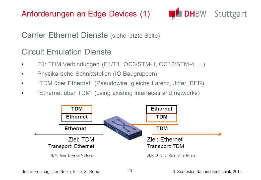 6. Semester, Nachrichtentechnik, 2014Technik der digitalen Netze, Teil 5, S. Rupp 23 Anforderungen an Edge Devices (1) Carrier Ethernet Dienste (siehe