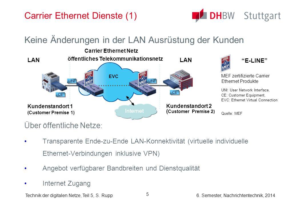 6. Semester, Nachrichtentechnik, 2014Technik der digitalen Netze, Teil 5, S. Rupp 5 Carrier Ethernet Dienste (1) Keine Änderungen in der LAN Ausrüstun