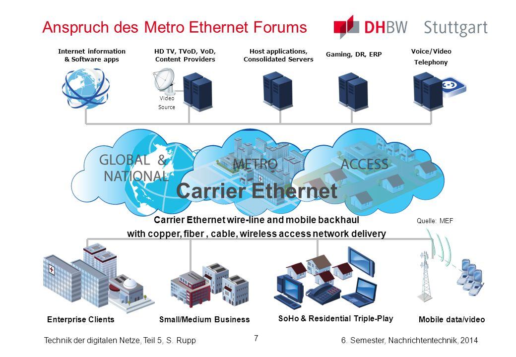 6. Semester, Nachrichtentechnik, 2014Technik der digitalen Netze, Teil 5, S. Rupp 7 Anspruch des Metro Ethernet Forums SoHo & Residential Triple-Play