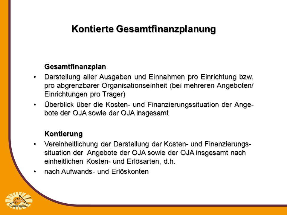 Kontierte Gesamtfinanzplanung Gesamtfinanzplan Darstellung aller Ausgaben und Einnahmen pro Einrichtung bzw. pro abgrenzbarer Organisationseinheit (be