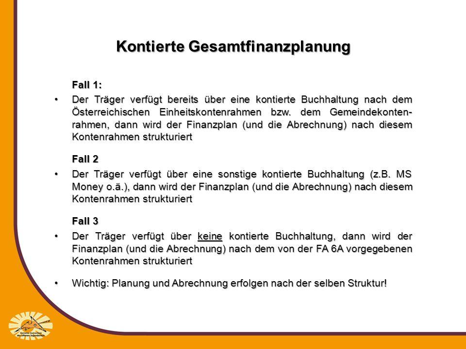 Kontierte Gesamtfinanzplanung Fall 1: Der Träger verfügt bereits über eine kontierte Buchhaltung nach dem Österreichischen Einheitskontenrahmen bzw. d