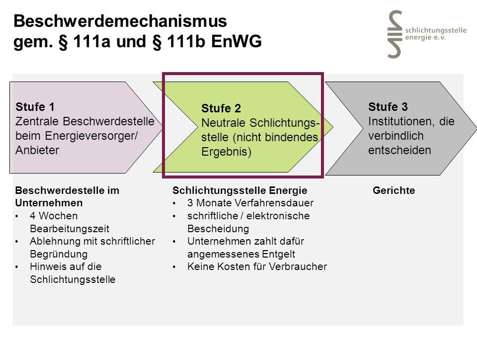 Schlichtungsstelle Energie Vielen Dank.Thomas Kunde Schlichtungsstelle Energie e.V.