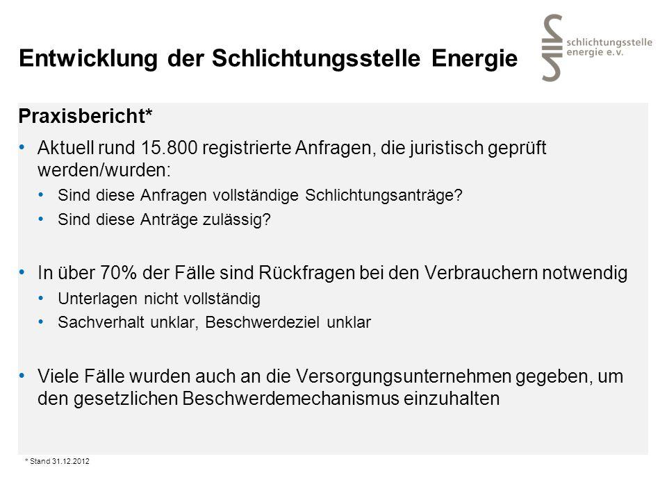 Entwicklung der Schlichtungsstelle Energie Praxisbericht* Aktuell rund 15.800 registrierte Anfragen, die juristisch geprüft werden/wurden: Sind diese