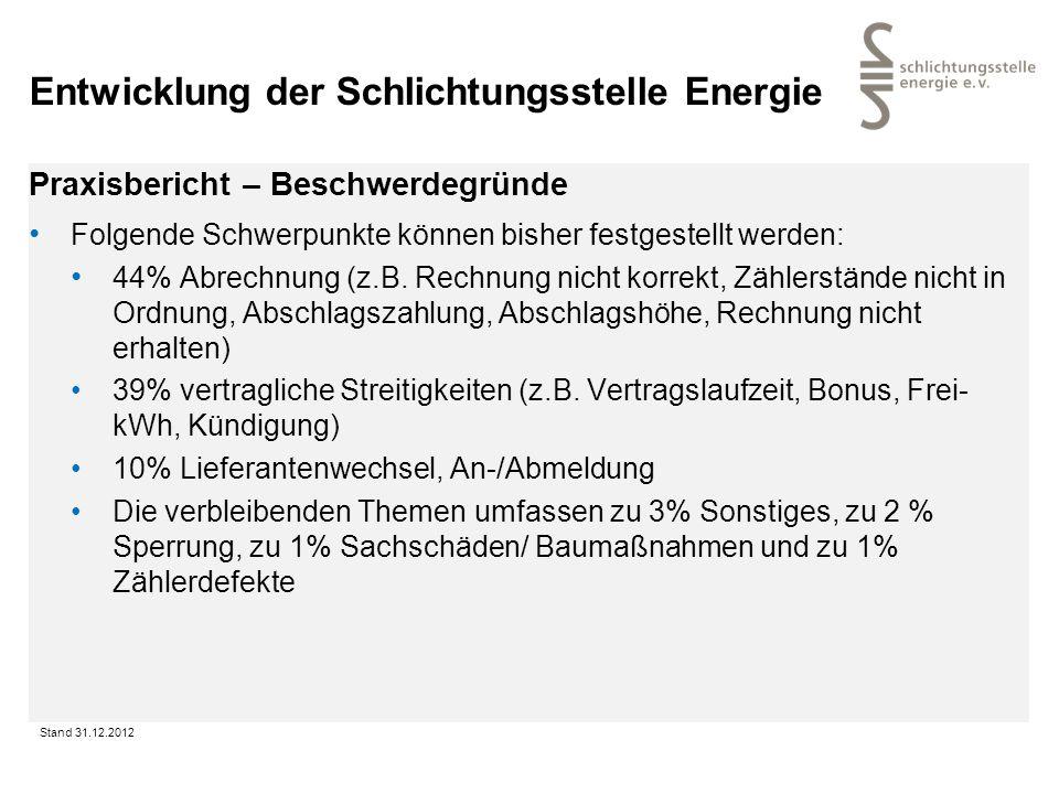 Entwicklung der Schlichtungsstelle Energie Praxisbericht – Beschwerdegründe Folgende Schwerpunkte können bisher festgestellt werden: 44% Abrechnung (z