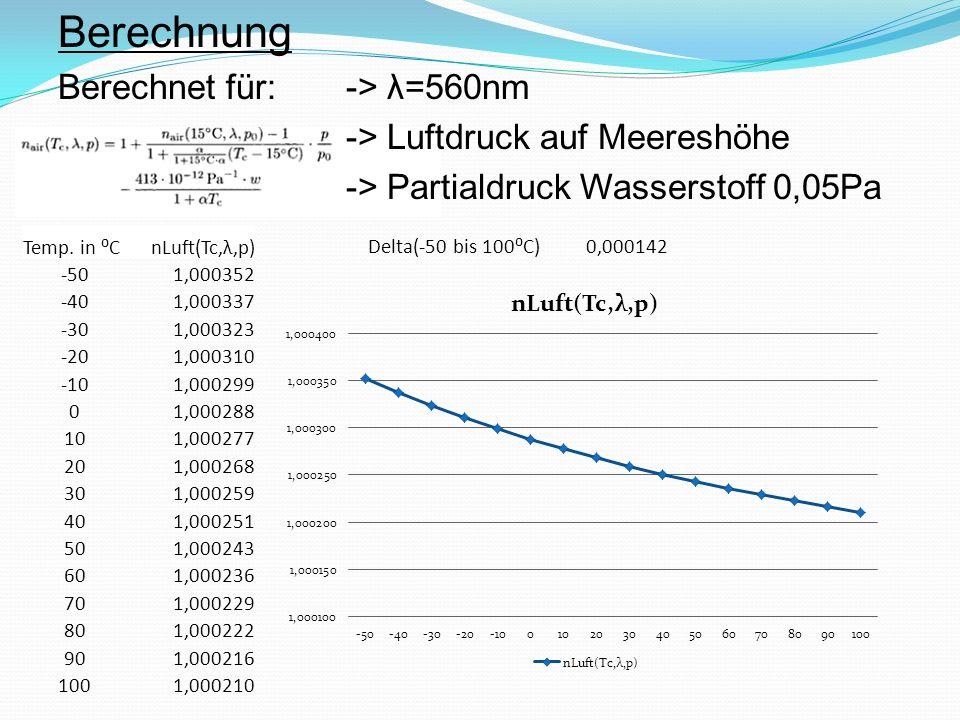 Berechnung Berechnet für:-> λ=560nm -> Luftdruck auf Meereshöhe -> Partialdruck Wasserstoff 0,05Pa Temp. in CnLuft(Tc,λ,p) -501,000352 -401,000337 -30