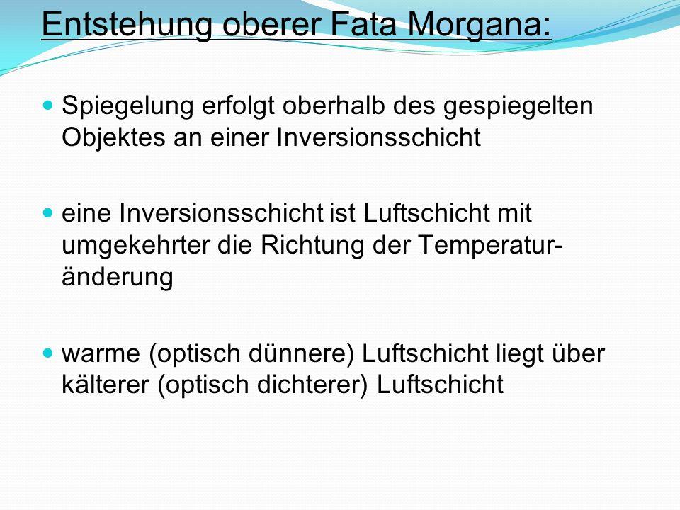 Entstehung oberer Fata Morgana: Phänomen ist besonders häufig über eisig kalten Gewässern anzutreffen weit entfernte Objekte die unterhalb Horizont verborgen liegen werden so sichtbar Beobachter nimmt gespiegeltes Objekt auf dem Kopf stehend am Horizont wahr