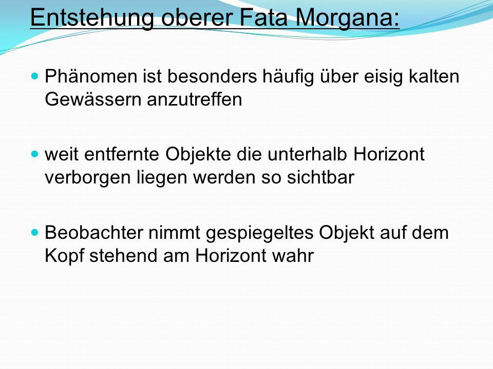 Entstehung oberer Fata Morgana: Phänomen ist besonders häufig über eisig kalten Gewässern anzutreffen weit entfernte Objekte die unterhalb Horizont ve