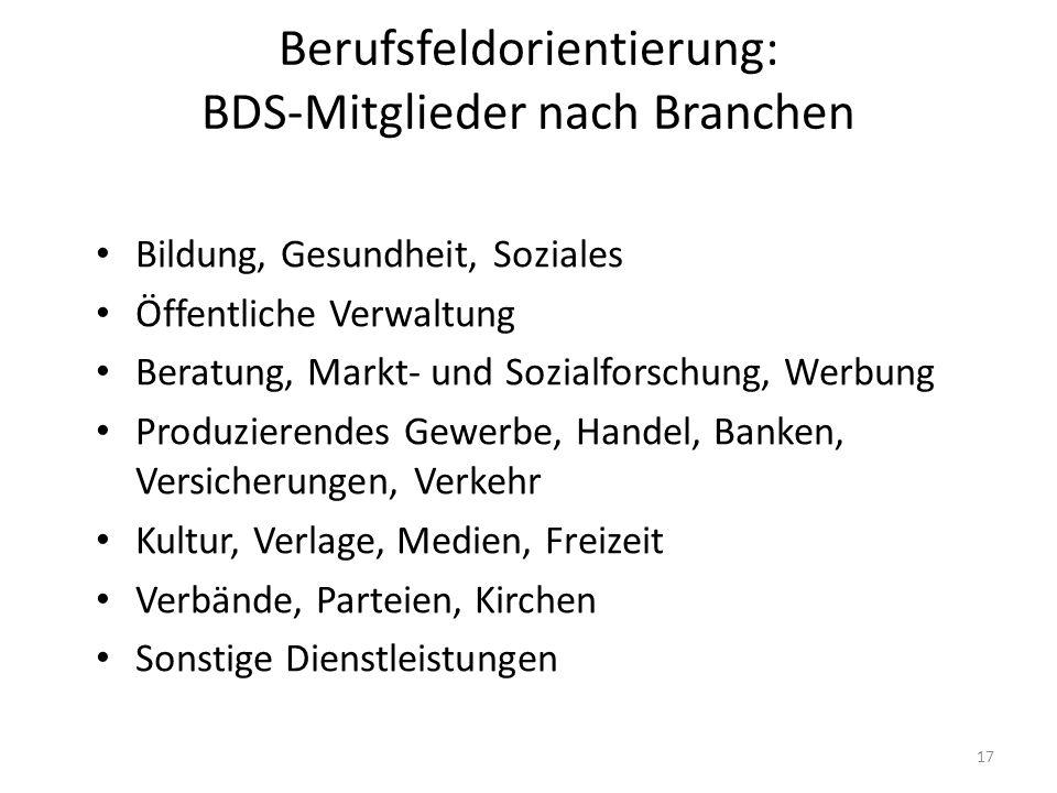 17 Berufsfeldorientierung: BDS-Mitglieder nach Branchen Bildung, Gesundheit, Soziales Öffentliche Verwaltung Beratung, Markt- und Sozialforschung, Wer