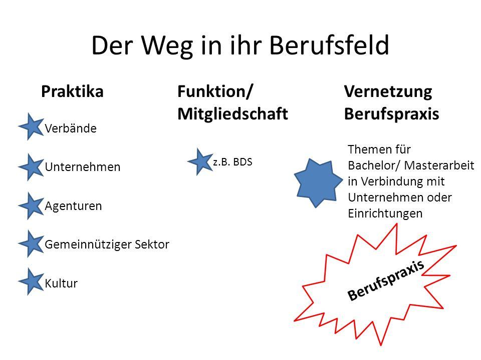 Der Weg in ihr Berufsfeld PraktikaFunktion/ Mitgliedschaft Vernetzung Berufspraxis Verbände Unternehmen Agenturen Gemeinnütziger Sektor Kultur z.B. BD