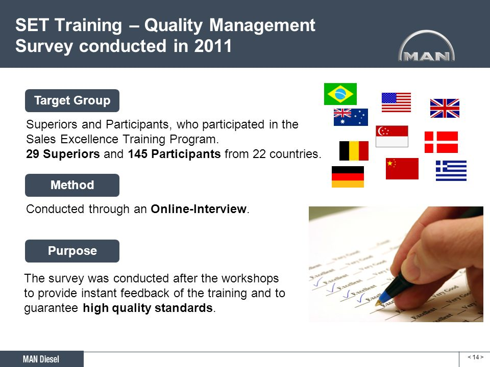 SET Training – Quality Management Survey conducted in 2011 Target Group Superiors and Participants, who participated in the Sales Excellence Training