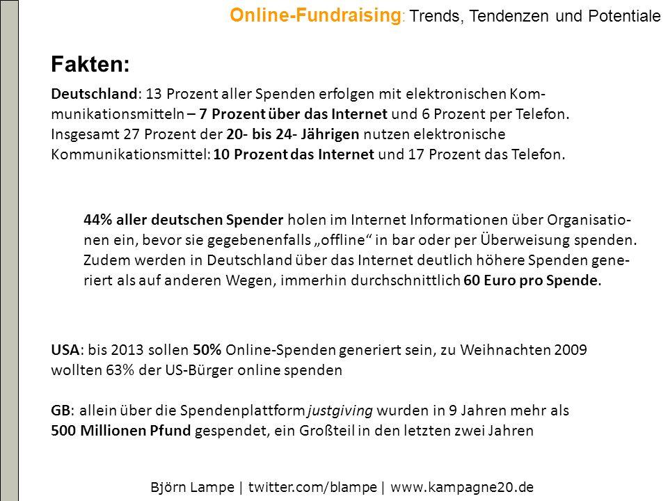 Björn Lampe | twitter.com/blampe | www.kampagne20.de Online-Fundraising : Trends, Tendenzen und Potentiale Deutschland: 13 Prozent aller Spenden erfolgen mit elektronischen Kom- munikationsmitteln – 7 Prozent über das Internet und 6 Prozent per Telefon.