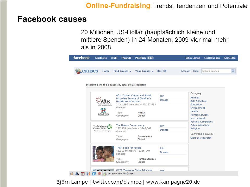 Björn Lampe | twitter.com/blampe | www.kampagne20.de Online-Fundraising : Trends, Tendenzen und Potentiale Facebook causes 20 Millionen US-Dollar (hauptsächlich kleine und mittlere Spenden) in 24 Monaten, 2009 vier mal mehr als in 2008