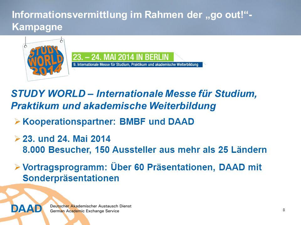 Konferenzen im Rahmen der go out!-Kampagne 9 Seit 2007 einmal jährlich Fachkonferenz zur internationalen Mobilität deutscher Studierender für Hochschulangehörige, insb.