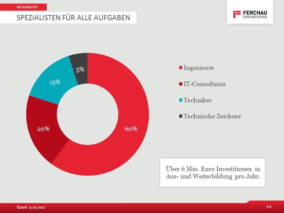 SPEZIALISTEN FÜR ALLE AUFGABEN MITARBEITER # 6 Über 6 Mio. Euro Investitionen in Aus- und Weiterbildung pro Jahr. Kassel 11.09.2012