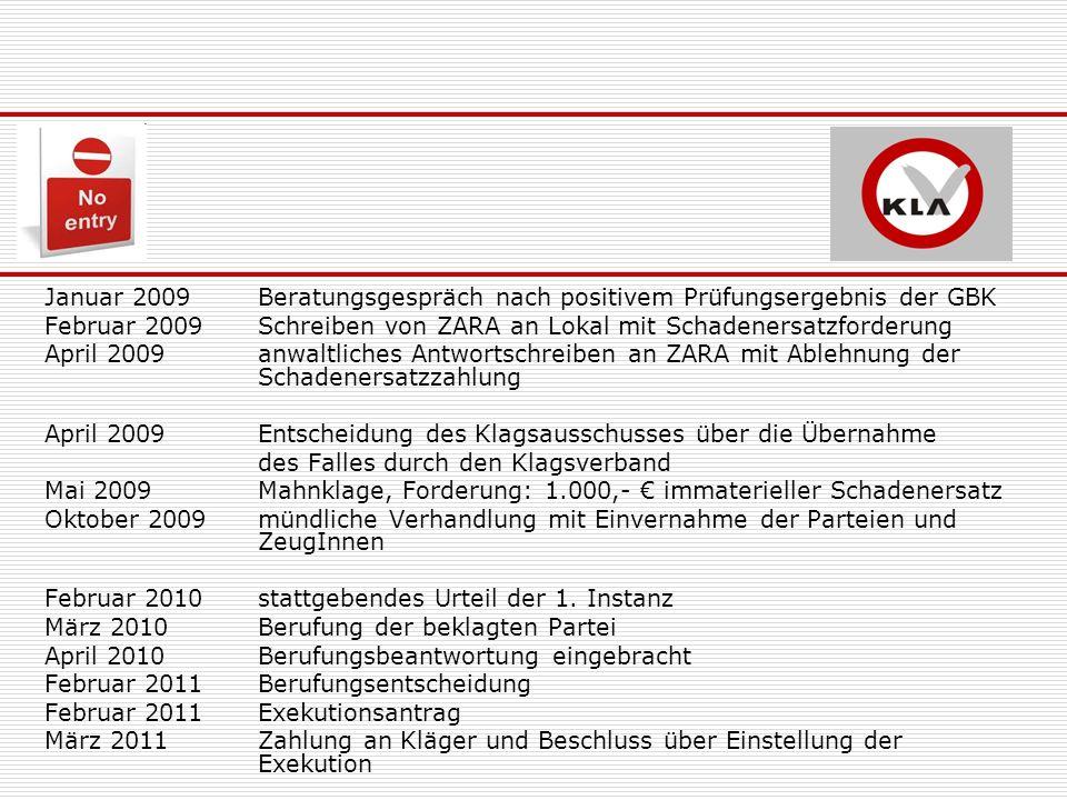 Januar 2009Beratungsgespräch nach positivem Prüfungsergebnis der GBK Februar 2009Schreiben von ZARA an Lokal mit Schadenersatzforderung April 2009anwa