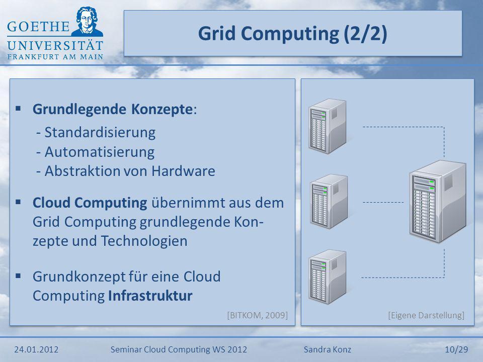 Utility Computing Vision aus den Anfängen des Internets IT-Dienstleistungen werden innerhalb einer globalen Marktinfrastruktur auf Basis von standardisierten Einheiten bezogen Basis: Service-orientierte Infrastruktur Über hochverfügbare Datennetze eines Anbieter wird die jeweils benötigte Menge an Rechenkapazitäten und Speicherplatz bezogen Verbrauchsgerechte Abrechnung sowie fest definierte Preise und SLAs Grundzüge finden sich im Cloud Computing wieder Vision aus den Anfängen des Internets IT-Dienstleistungen werden innerhalb einer globalen Marktinfrastruktur auf Basis von standardisierten Einheiten bezogen Basis: Service-orientierte Infrastruktur Über hochverfügbare Datennetze eines Anbieter wird die jeweils benötigte Menge an Rechenkapazitäten und Speicherplatz bezogen Verbrauchsgerechte Abrechnung sowie fest definierte Preise und SLAs Grundzüge finden sich im Cloud Computing wieder 24.01.2012Seminar Cloud Computing WS 2012Sandra Konz 11/29 [Wanke, 2006 /Ederer, 2007]