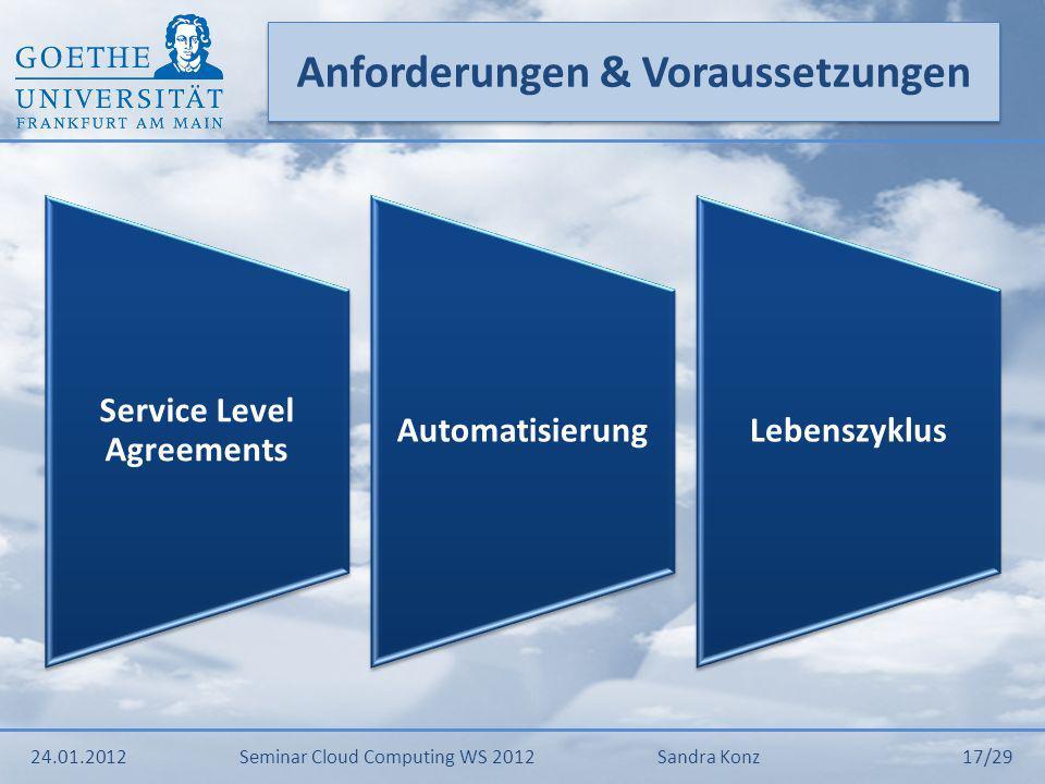 Service Level Agreements Dienstgütervereinbarungen über die Dienstgüte eines Services zwischen Anbieter und Kunde Vereinbarung erfolgt formell d.h.
