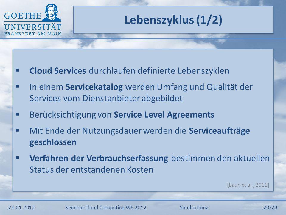 Lebenszyklus (2/2) 24.01.2012Seminar Cloud Computing WS 2012Sandra Konz 21/29 [Eigene Darstellung] 1.