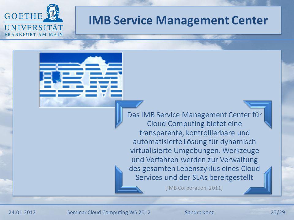 IMB Software 24.01.2012Seminar Cloud Computing WS 2012Sandra Konz 24/29 [IMB Corporation, 2011] Tivoli Service Automation Manager Maximo SLA Manager