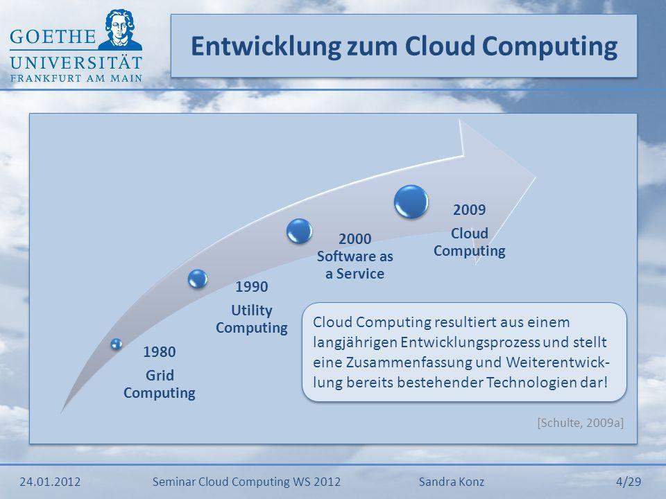 Definition Cloud Computing Die Wolke steht für das Internet, basierend auf der Darstellung des Internets als Wolke in grafischen Abbildungen für Netzwerktoppologien Keine einheitliche Definition in der Literatur Häufig verwendet wird die Definition der NIST Die Wolke steht für das Internet, basierend auf der Darstellung des Internets als Wolke in grafischen Abbildungen für Netzwerktoppologien Keine einheitliche Definition in der Literatur Häufig verwendet wird die Definition der NIST 24.01.2012Seminar Cloud Computing WS 2012Sandra Konz 5/29 [Mell/Grance, 2011] [Vogel et al., 2011] Cloud computing is a model for enabling ubiquitous, convenient, on-demand network access to a shared pool of configurable computing resources […] that can be rapidly provisioned and released with minimal management effort or service provider interaction