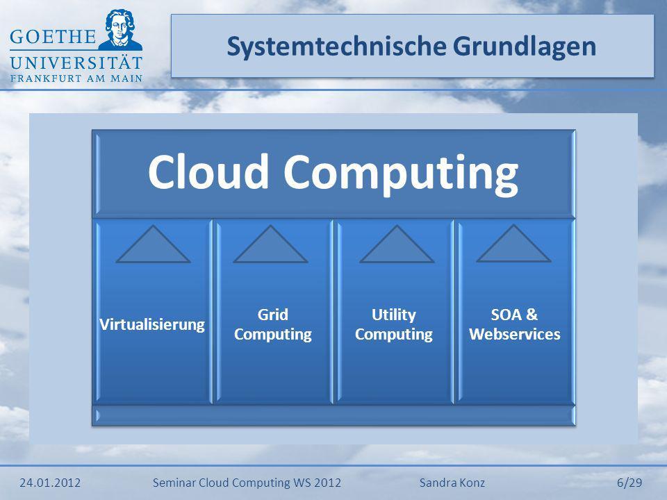Virtualisierung (1/2) Technologien und Konzepte die eine abstrakte Sicht auf verschie- dene physikalische Ressourcen- landschaften ermöglichen Eine virtuelle Maschine läuft als nachgebildeter Rechner auf einem realen System, in einer isolierten Umgebung Grundlage der meisten Cloud- Architekturen Technologien und Konzepte die eine abstrakte Sicht auf verschie- dene physikalische Ressourcen- landschaften ermöglichen Eine virtuelle Maschine läuft als nachgebildeter Rechner auf einem realen System, in einer isolierten Umgebung Grundlage der meisten Cloud- Architekturen 24.01.2012Seminar Cloud Computing WS 2012Sandra Konz 7/29 [Baun et al., 2009] [Eigene Darstellung]
