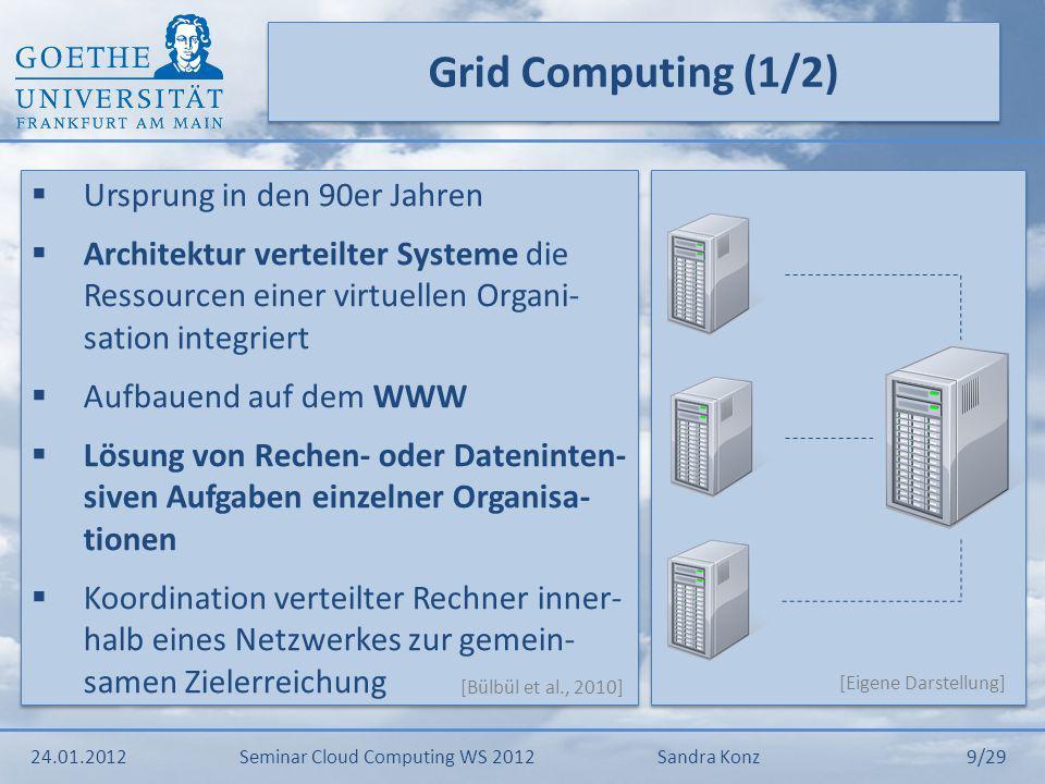 Grid Computing (2/2) Grundlegende Konzepte: - Standardisierung - Automatisierung - Abstraktion von Hardware Cloud Computing übernimmt aus dem Grid Computing grundlegende Kon- zepte und Technologien Grundkonzept für eine Cloud Computing Infrastruktur Grundlegende Konzepte: - Standardisierung - Automatisierung - Abstraktion von Hardware Cloud Computing übernimmt aus dem Grid Computing grundlegende Kon- zepte und Technologien Grundkonzept für eine Cloud Computing Infrastruktur 24.01.2012Seminar Cloud Computing WS 2012Sandra Konz 10/29 [Eigene Darstellung] [BITKOM, 2009]