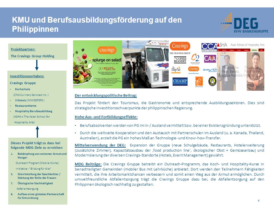 Investitionsvorhaben: Cravings Gruppe Kochschule (CNA Culinary Services Inc.