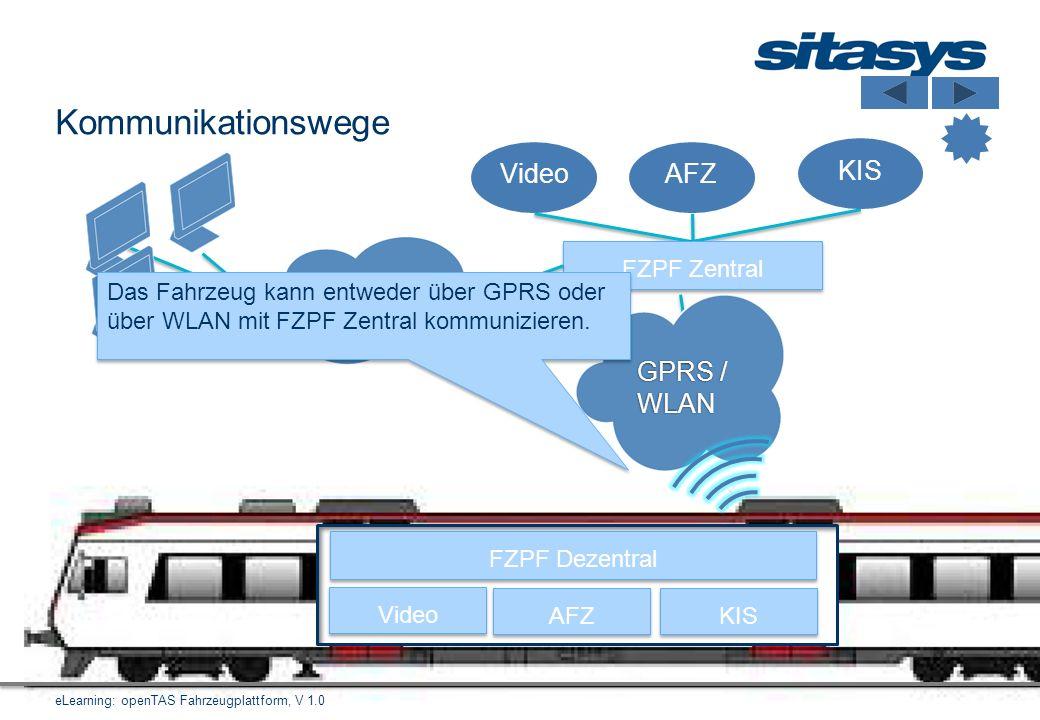 11 Kommunikationswege eLearning: openTAS Fahrzeugplattform, V 1.0 FZPF Dezentral Video AFZ KIS Video AFZ FZPF Zentral TCP/IP Clients GPRS / WLAN Das F