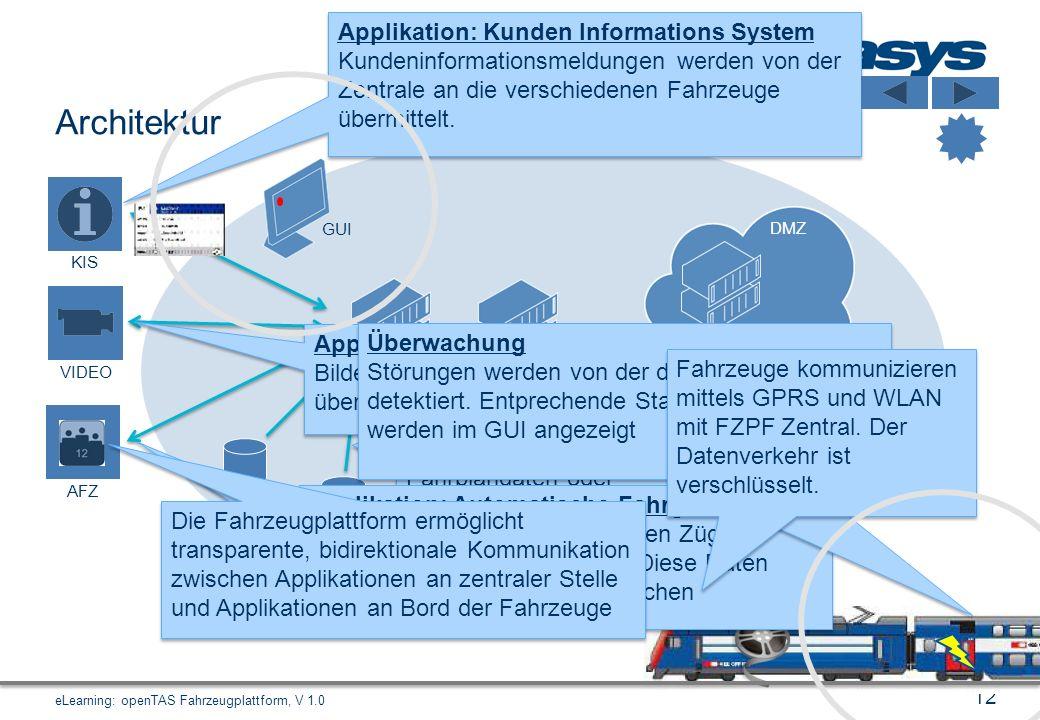 12 Architektur eLearning: openTAS Fahrzeugplattform, V 1.0 GUI WLAN GPRS DMZ WLAN/GPRS Mediation App Client Agents App Server (redundant) Fahrplan Dat