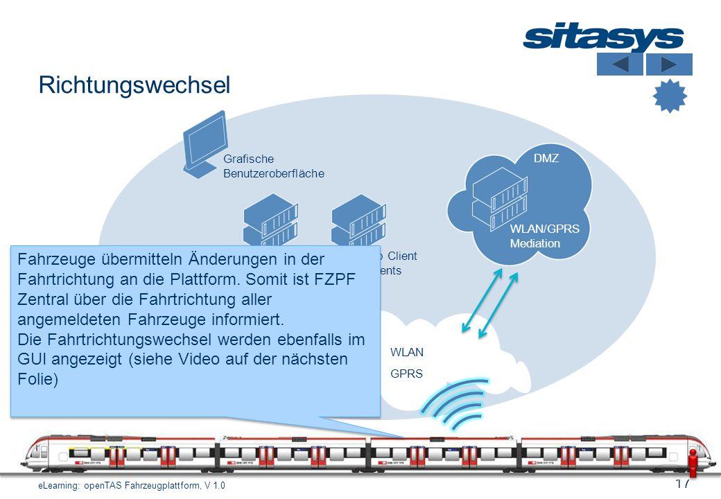 17 Richtungswechsel eLearning: openTAS Fahrzeugplattform, V 1.0 Grafische Benutzeroberfläche WLAN GPRS DMZ WLAN/GPRS Mediation App Client Agents App S