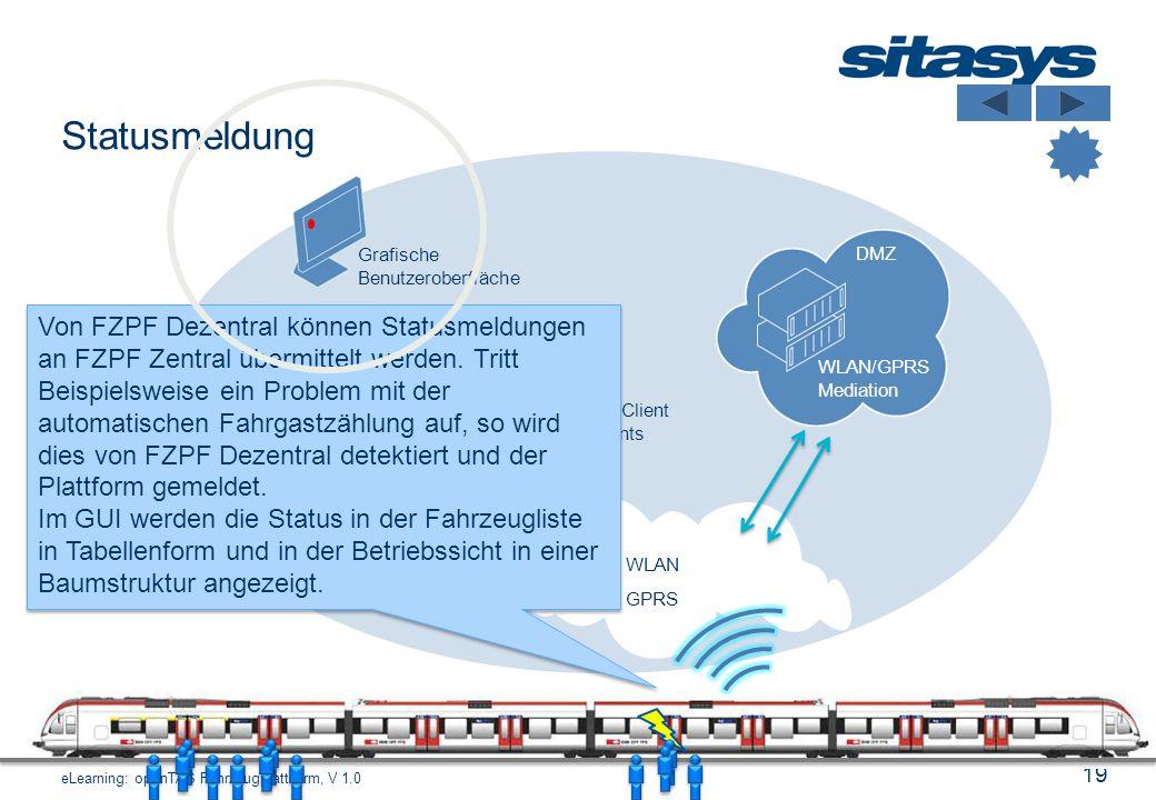 19 Statusmeldung eLearning: openTAS Fahrzeugplattform, V 1.0 Grafische Benutzeroberfläche WLAN GPRS DMZ WLAN/GPRS Mediation App Client Agents App Serv