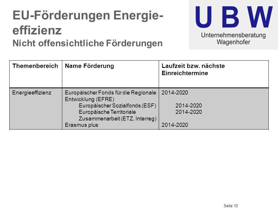 Seite 13 EU-Förderungen Energie- effizienz Nicht offensichtliche Förderungen ThemenbereichName FörderungLaufzeit bzw. nächste Einreichtermine Energiee