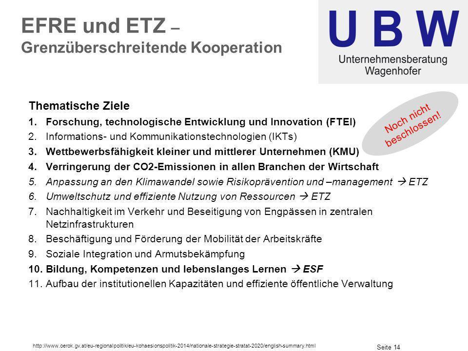 Seite 14 EFRE und ETZ – Grenzüberschreitende Kooperation Thematische Ziele 1.Forschung, technologische Entwicklung und Innovation (FTEI) 2.Informations- und Kommunikationstechnologien (IKTs) 3.Wettbewerbsfähigkeit kleiner und mittlerer Unternehmen (KMU) 4.Verringerung der CO2-Emissionen in allen Branchen der Wirtschaft 5.Anpassung an den Klimawandel sowie Risikoprävention und –management ETZ 6.Umweltschutz und effiziente Nutzung von Ressourcen ETZ 7.Nachhaltigkeit im Verkehr und Beseitigung von Engpässen in zentralen Netzinfrastrukturen 8.Beschäftigung und Förderung der Mobilität der Arbeitskräfte 9.Soziale Integration und Armutsbekämpfung 10.Bildung, Kompetenzen und lebenslanges Lernen ESF 11.Aufbau der institutionellen Kapazitäten und effiziente öffentliche Verwaltung Noch nicht beschlossen.