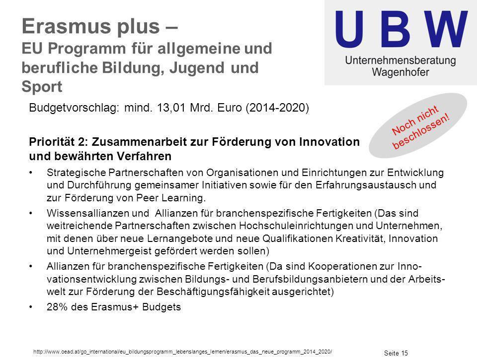 Seite 15 Erasmus plus – EU Programm für allgemeine und berufliche Bildung, Jugend und Sport Budgetvorschlag: mind. 13,01 Mrd. Euro (2014-2020) Priorit