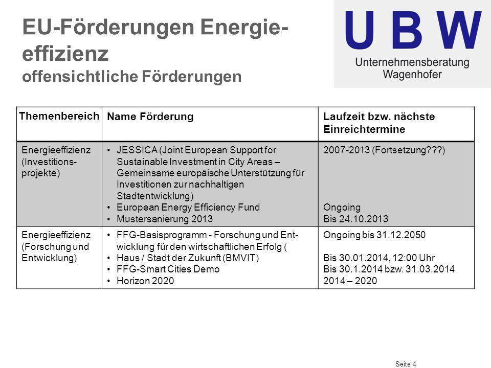 Seite 4 EU-Förderungen Energie- effizienz offensichtliche Förderungen Themenbereich Name FörderungLaufzeit bzw. nächste Einreichtermine Energieeffizie