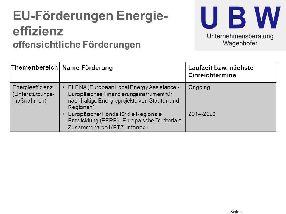Seite 5 EU-Förderungen Energie- effizienz offensichtliche Förderungen Themenbereich Name FörderungLaufzeit bzw. nächste Einreichtermine Energieeffizie