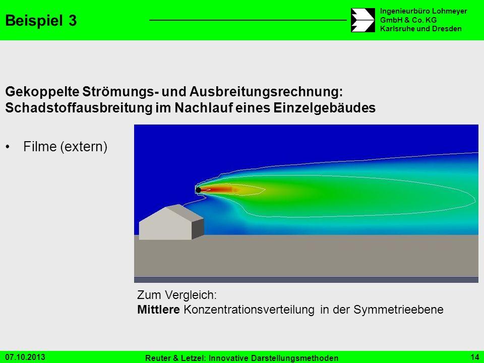 07.10.2013 Reuter & Letzel: Innovative Darstellungsmethoden 14 Ingenieurbüro Lohmeyer GmbH & Co. KG Karlsruhe und Dresden Beispiel 3 Gekoppelte Strömu