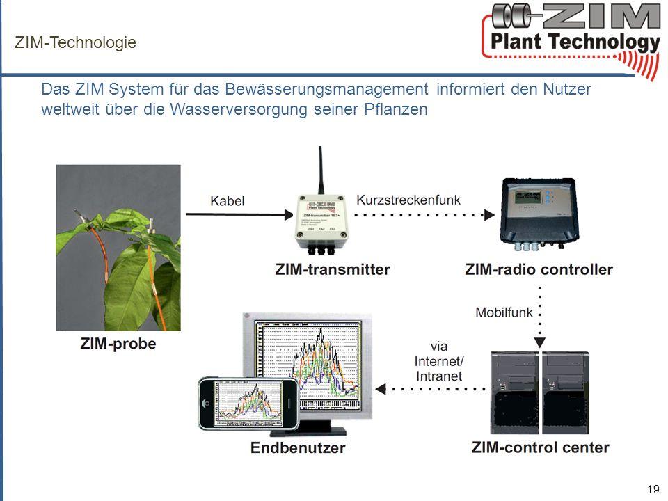 ZIM-Technologie Das ZIM System für das Bewässerungsmanagement informiert den Nutzer weltweit über die Wasserversorgung seiner Pflanzen 19