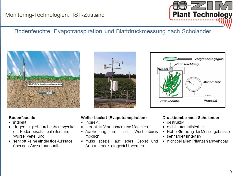 Kurzprofil des Unternehmens ZIM Plant Technology GmbH ist ein junges KMU mit Sitz in Hennigsdorf.