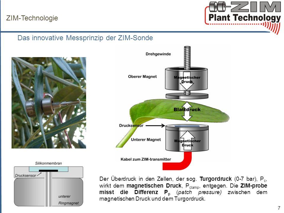 ZIM-Technologie Durstige Pflanzen senden Notruf 18 SOS S